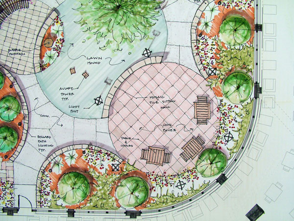 Examples of landscape design drawings images for Example garden designs